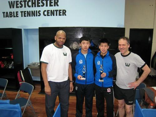 18 & Under — Max Qinmin Wang, Can Kevin Wang