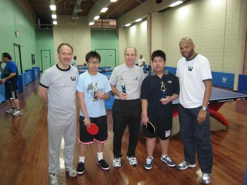 Unrated — Jonathan Tan, John Ambrose, Christopher Tan